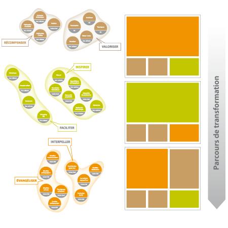 Eco_zoning
